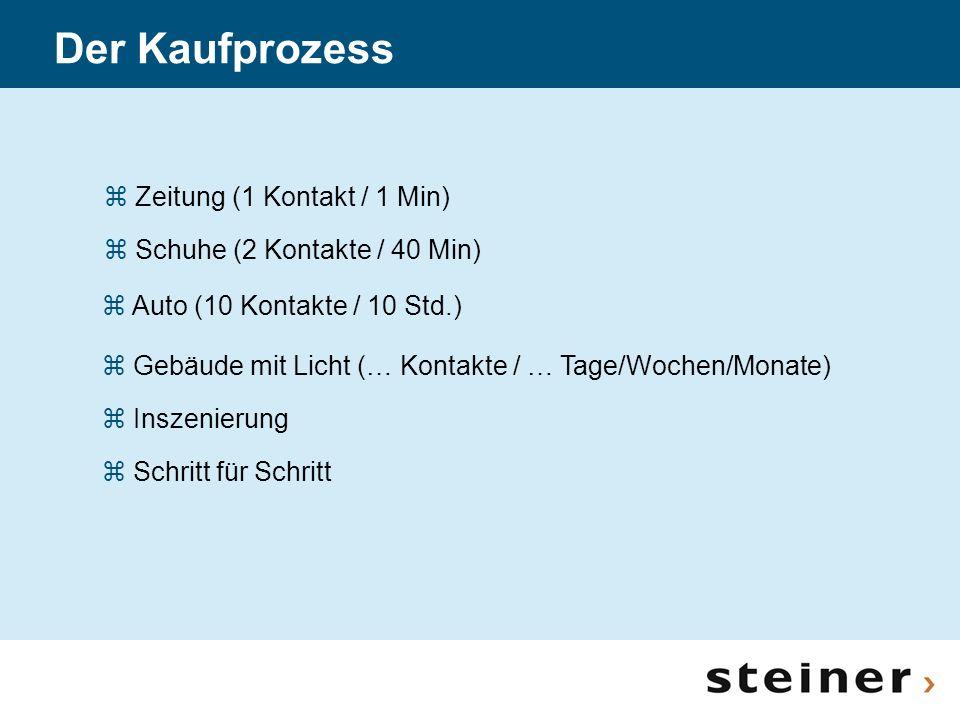 Der Kaufprozess Zeitung (1 Kontakt / 1 Min)