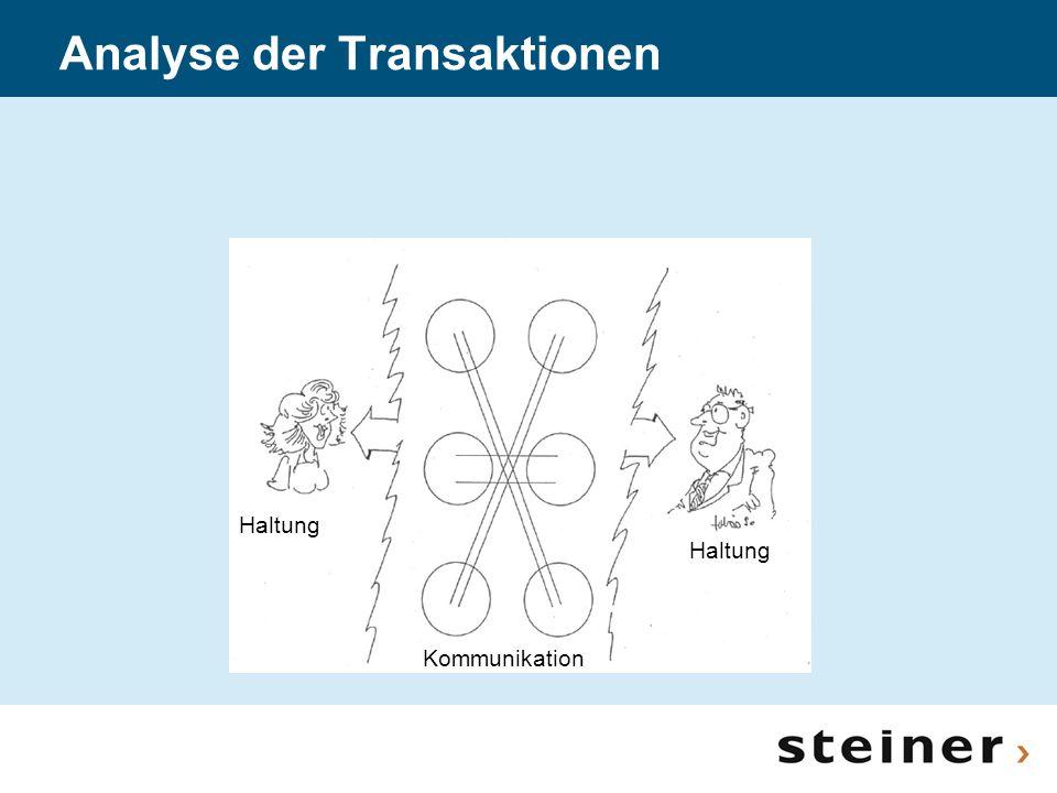 Analyse der Transaktionen
