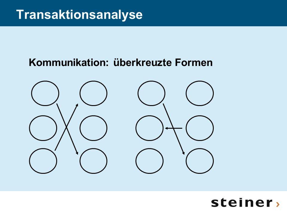 Transaktionsanalyse Kommunikation: überkreuzte Formen