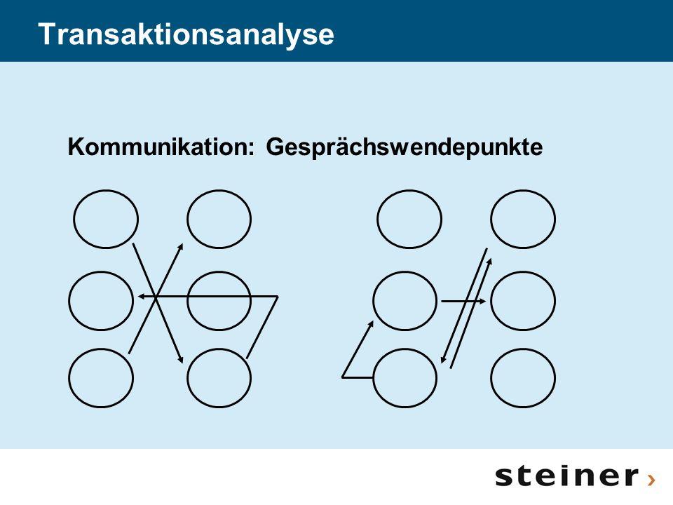 Transaktionsanalyse Kommunikation: Gesprächswendepunkte