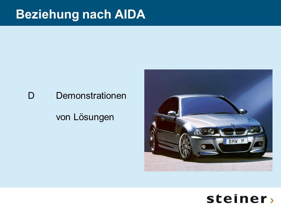 Beziehung nach AIDA D Demonstrationen von Lösungen