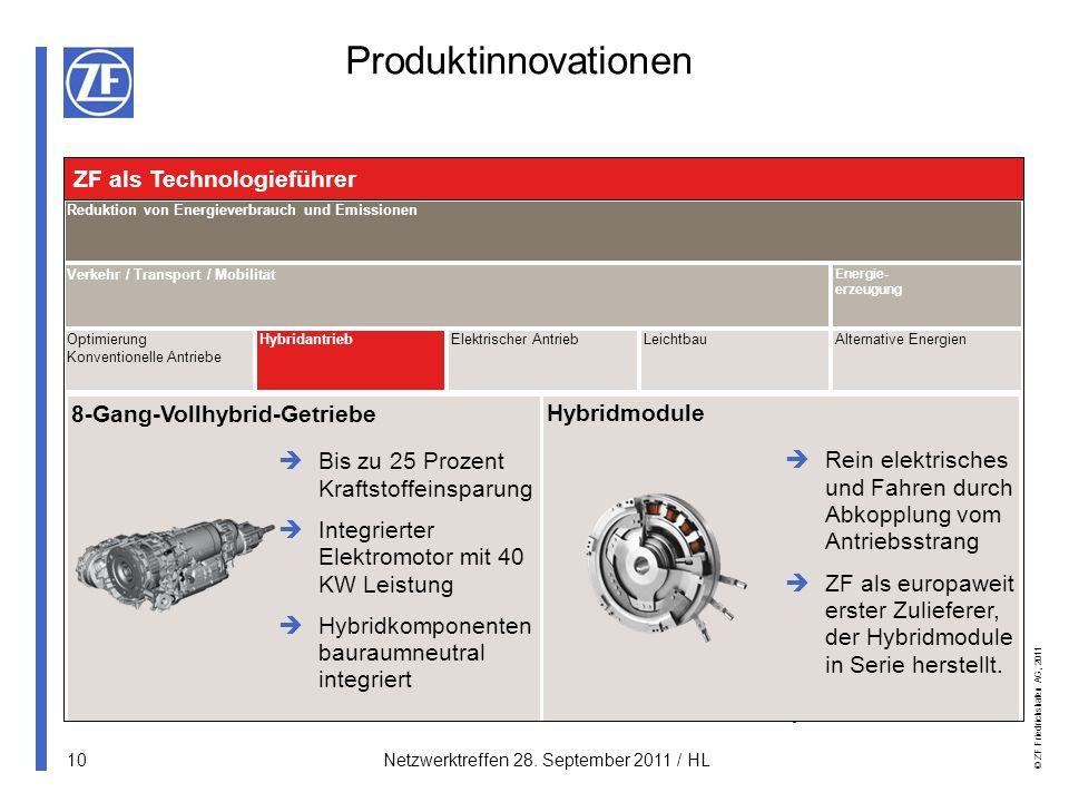 Produktinnovationen ZF als Technologieführer