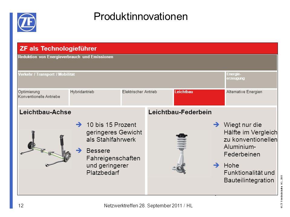Produktinnovationen ZF als Technologieführer Leichtbau-Achse