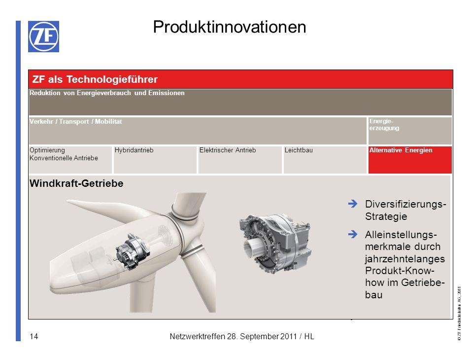 Produktinnovationen ZF als Technologieführer Windkraft-Getriebe