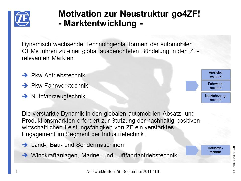 Motivation zur Neustruktur go4ZF! - Marktentwicklung -