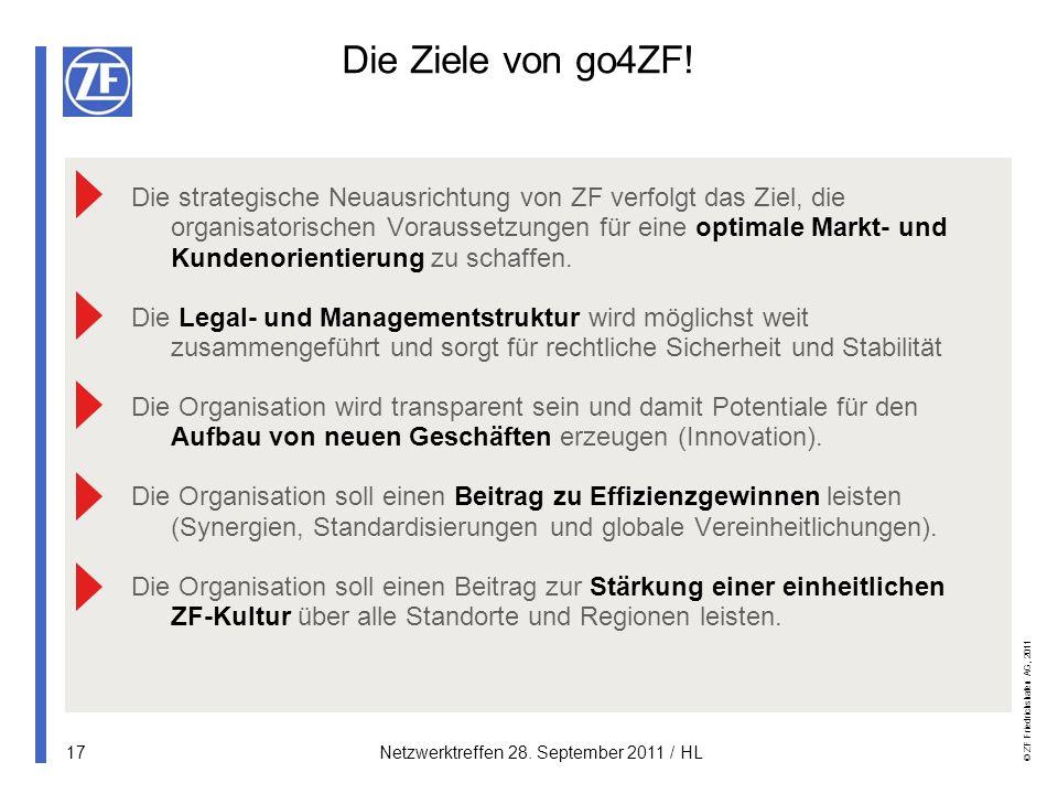 Die Ziele von go4ZF!