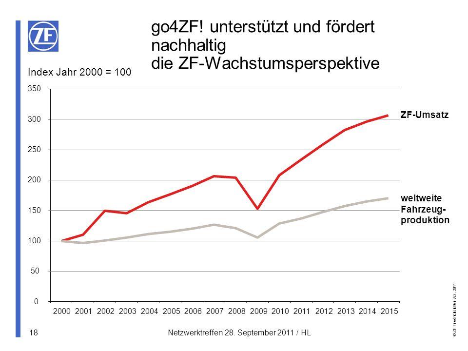 go4ZF! unterstützt und fördert nachhaltig die ZF-Wachstumsperspektive