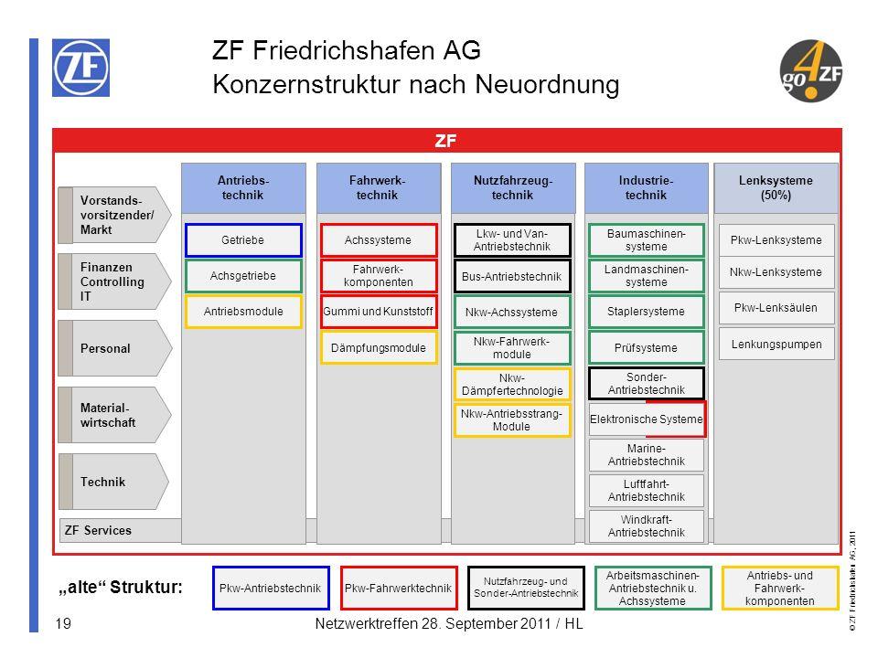 ZF Friedrichshafen AG Konzernstruktur nach Neuordnung