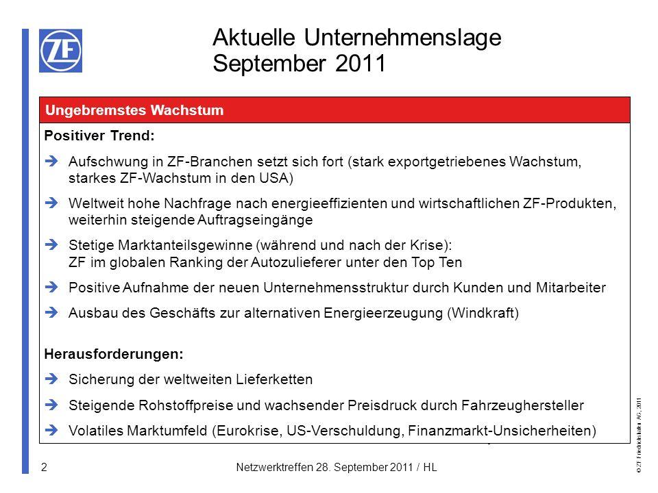 Aktuelle Unternehmenslage September 2011