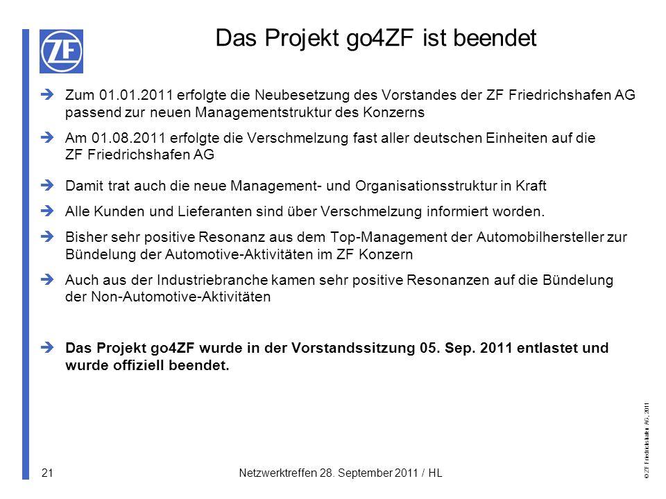 Das Projekt go4ZF ist beendet