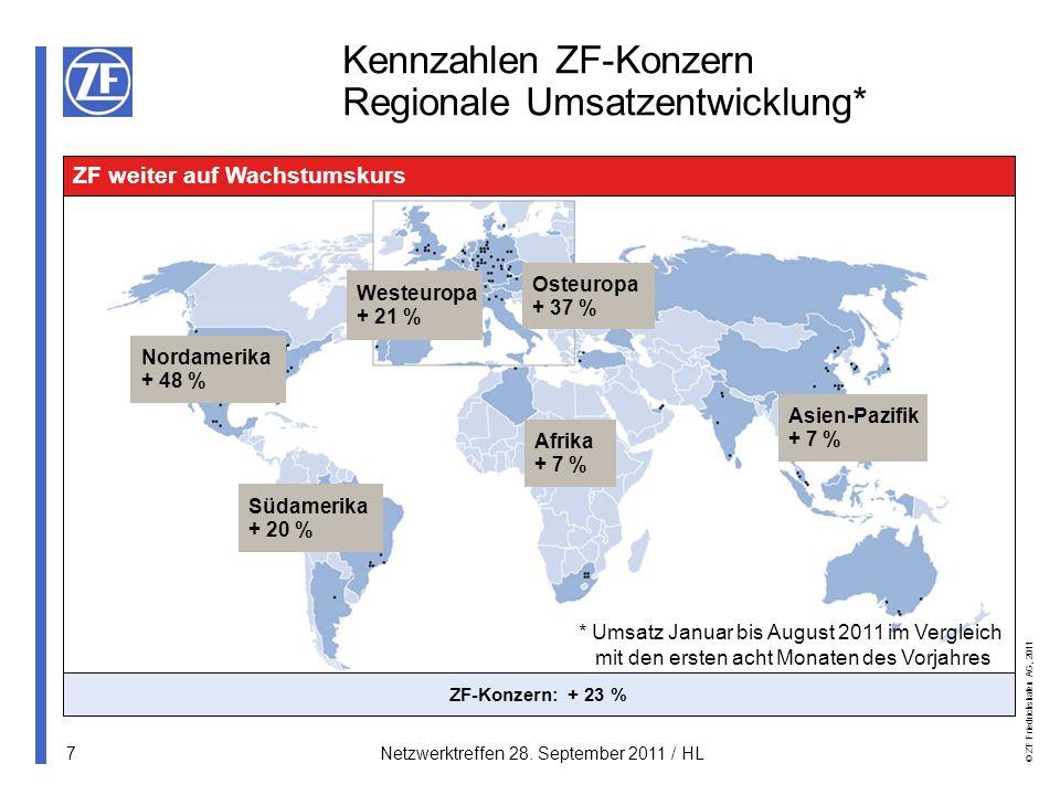 Kennzahlen ZF-Konzern Regionale Umsatzentwicklung*