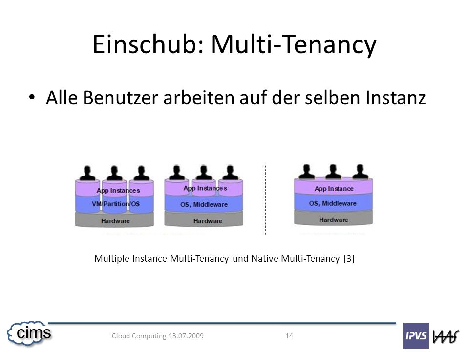 Einschub: Multi-Tenancy