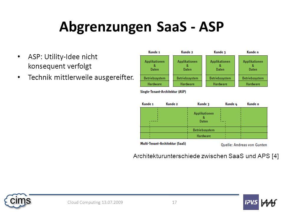 Abgrenzungen SaaS - ASP