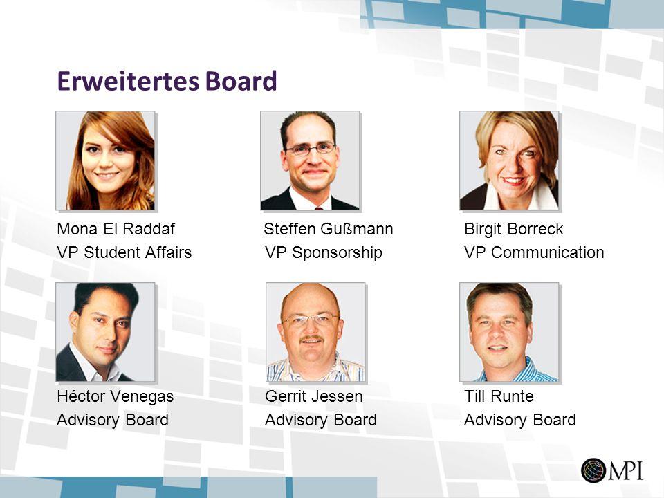 Erweitertes Board Mona El Raddaf Steffen Gußmann Birgit Borreck