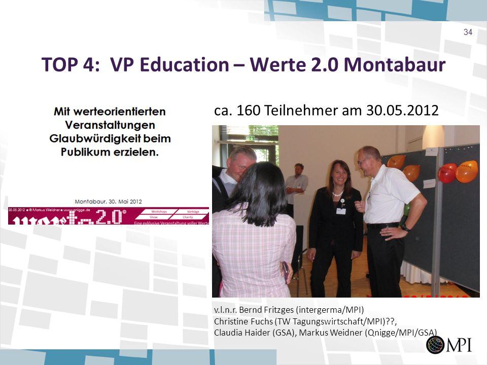 TOP 4: VP Education – Werte 2.0 Montabaur