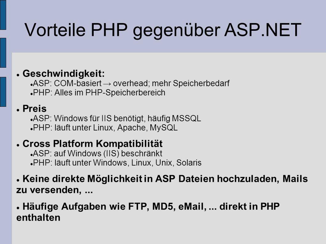 Vorteile PHP gegenüber ASP.NET