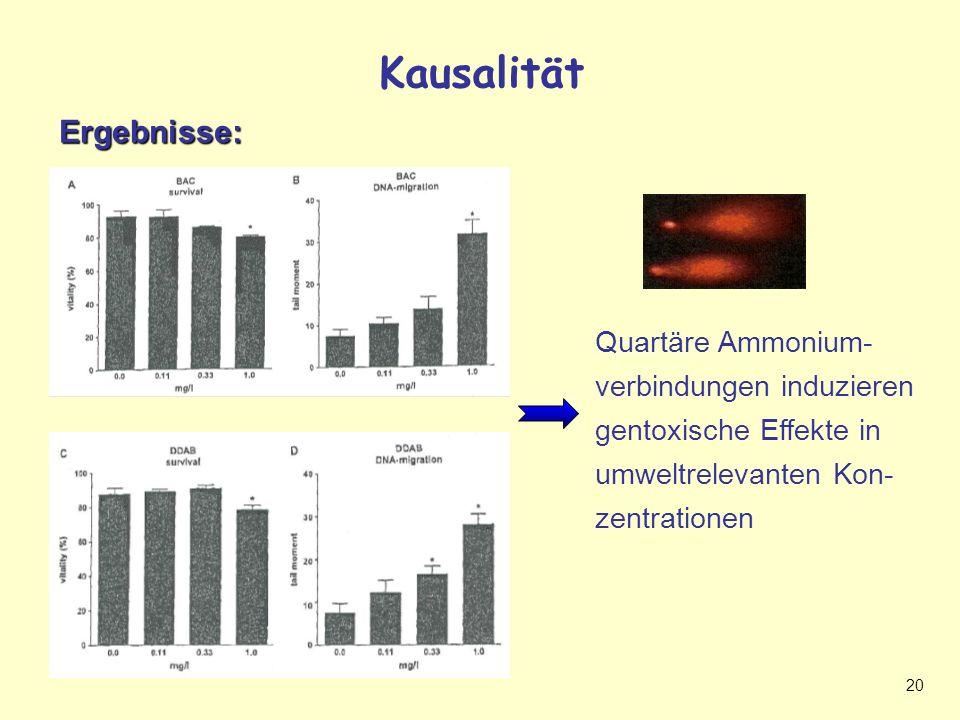 Kausalität (2): Ergebnisse quartäre Ammoniumverbindungen