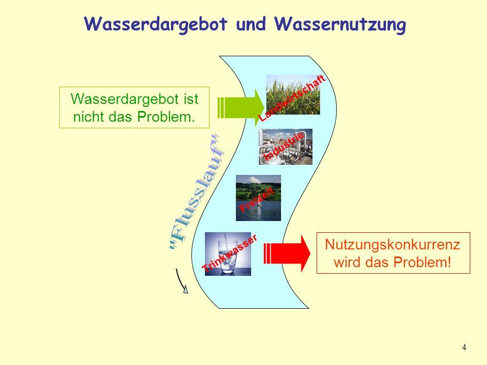 Fragestellung: Wasserdargebot und Wassernutzung