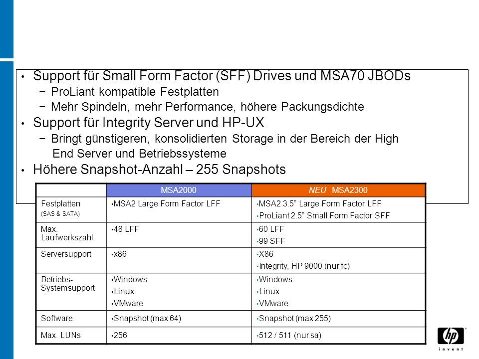 Support für Small Form Factor (SFF) Drives und MSA70 JBODs