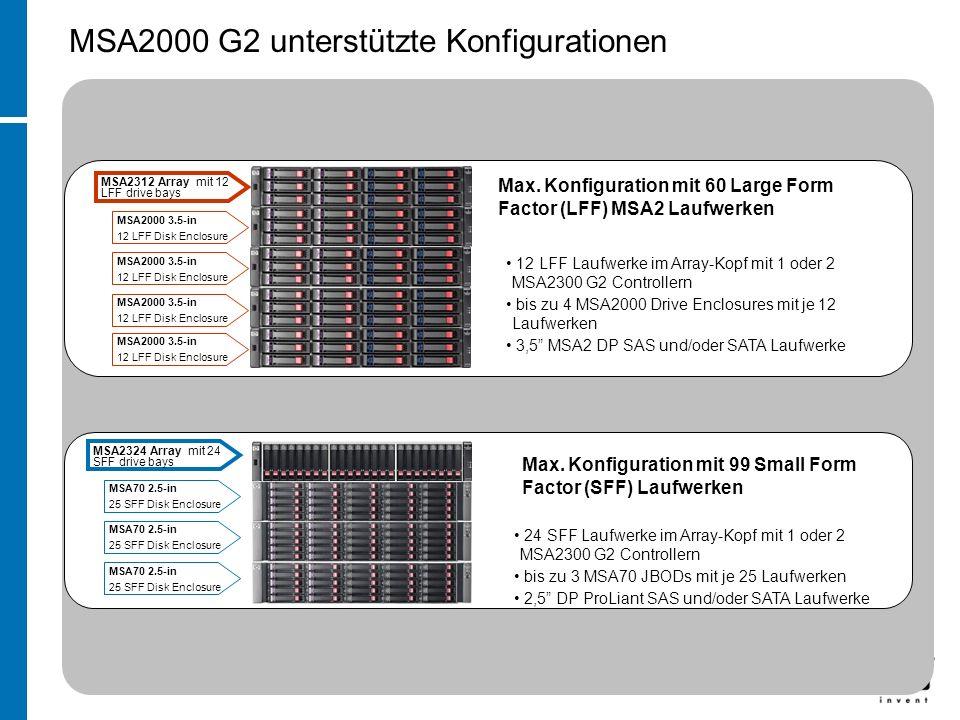 MSA2000 G2 unterstützte Konfigurationen