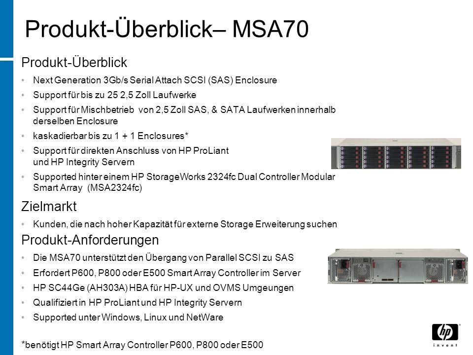 Produkt-Überblick– MSA70