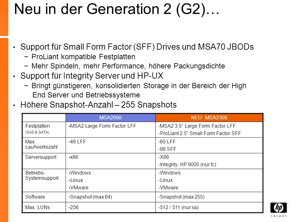 Neu in der Generation 2 (G2)…