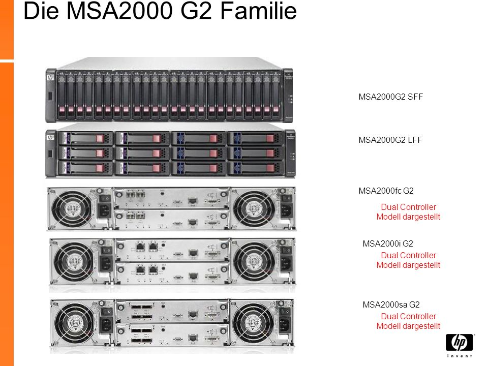 Die MSA2000 G2 Familie MSA2000G2 SFF MSA2000G2 LFF MSA2000fc G2
