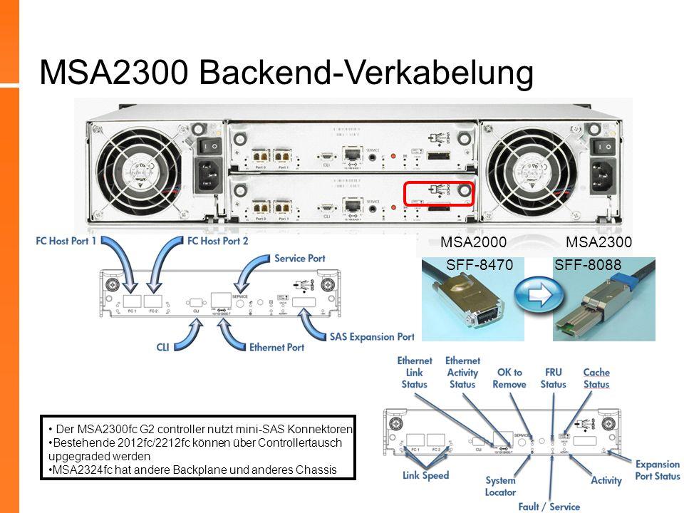 MSA2300 Backend-Verkabelung