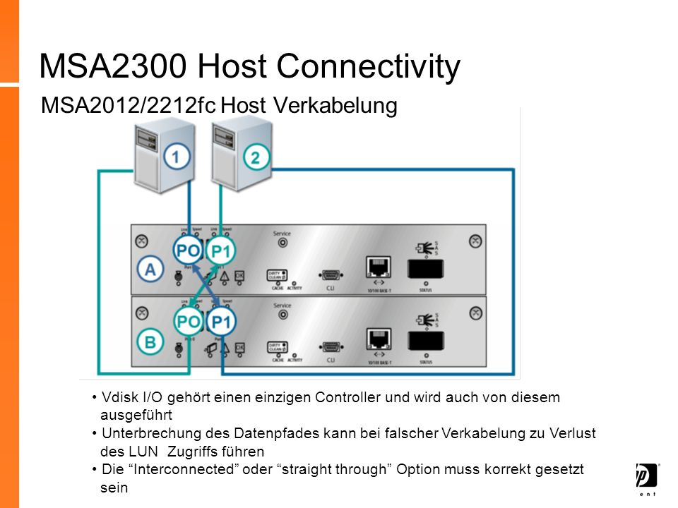 MSA2300 Host Connectivity MSA2012/2212fc Host Verkabelung