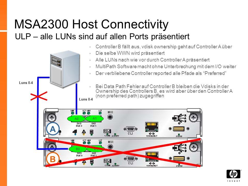MSA2300 Host Connectivity ULP – alle LUNs sind auf allen Ports präsentiert. Controller B fällt aus, vdisk ownership geht auf Controller A über.