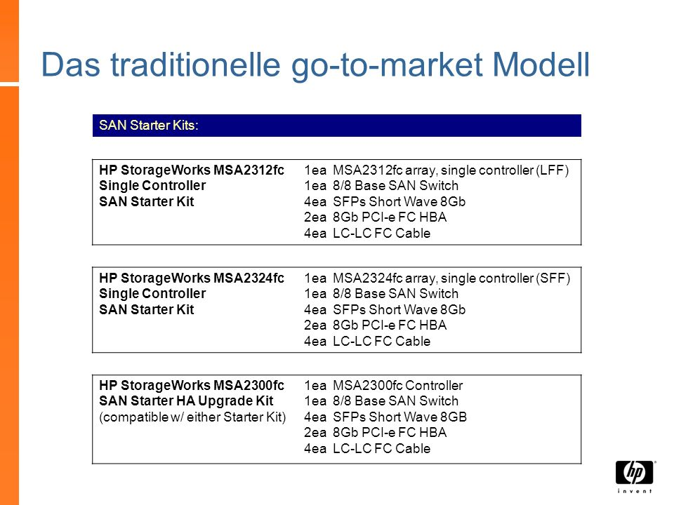 Das traditionelle go-to-market Modell