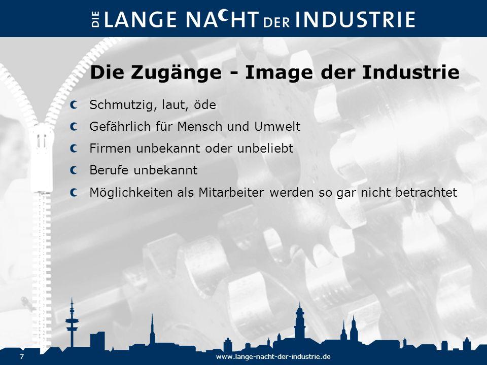 Die Zugänge - Image der Industrie