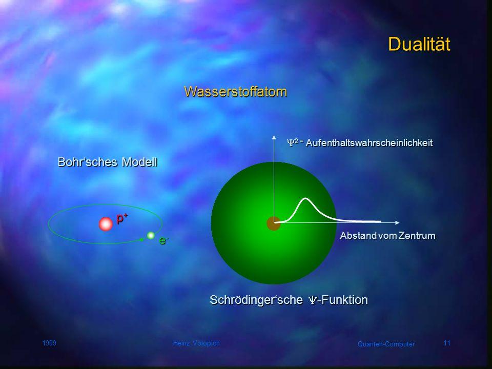 Dualität Wasserstoffatom Bohr'sches Modell p+ e-