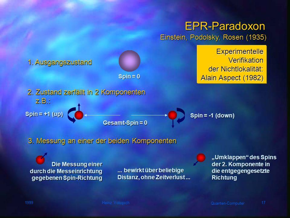 EPR-Paradoxon Einstein, Podolsky, Rosen (1935) Experimentelle