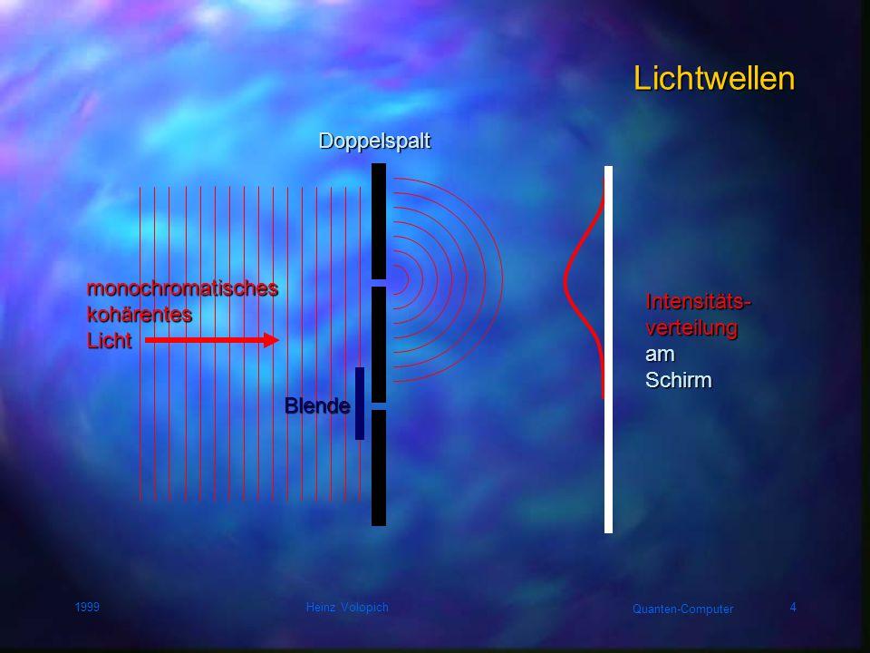 Lichtwellen Doppelspalt monochromatisches kohärentes Licht