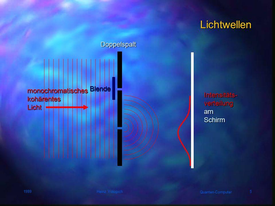 Lichtwellen Doppelspalt monochromatisches kohärentes Licht Blende