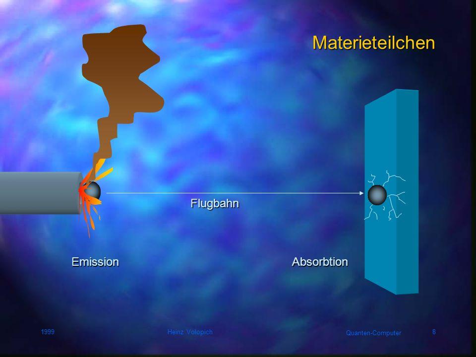 Materieteilchen Emission Absorbtion Flugbahn 1999 Heinz Volopich