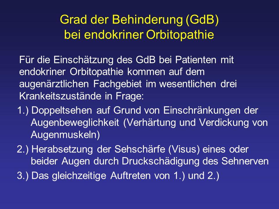 Grad der Behinderung (GdB) bei endokriner Orbitopathie