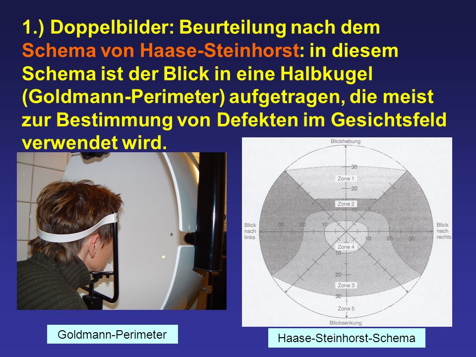 Haase-Steinhorst-Schema