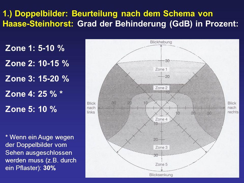 1.) Doppelbilder: Beurteilung nach dem Schema von Haase-Steinhorst: Grad der Behinderung (GdB) in Prozent: