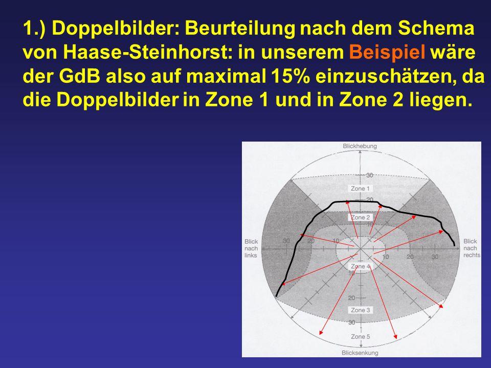 1.) Doppelbilder: Beurteilung nach dem Schema von Haase-Steinhorst: in unserem Beispiel wäre der GdB also auf maximal 15% einzuschätzen, da die Doppelbilder in Zone 1 und in Zone 2 liegen.