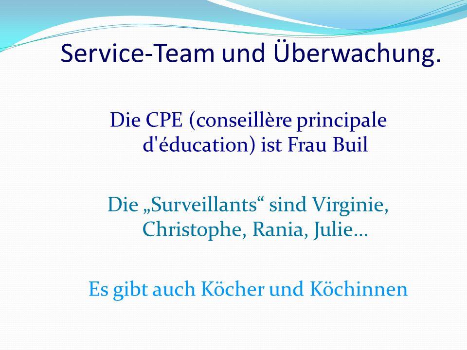Service-Team und Überwachung.