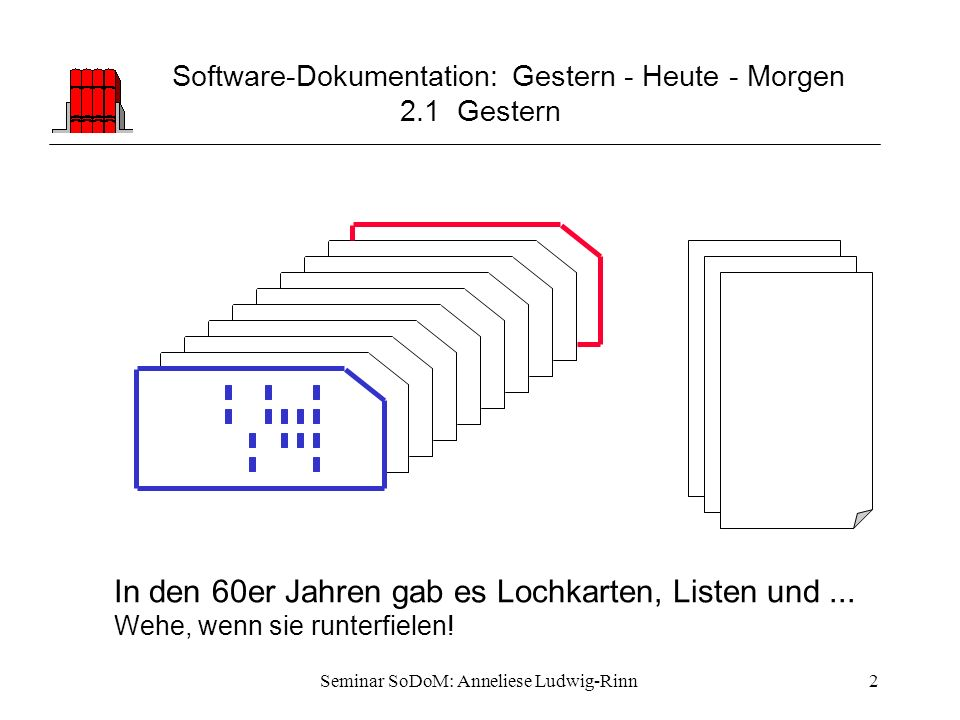 Software-Dokumentation: Gestern - Heute - Morgen 2.1 Gestern