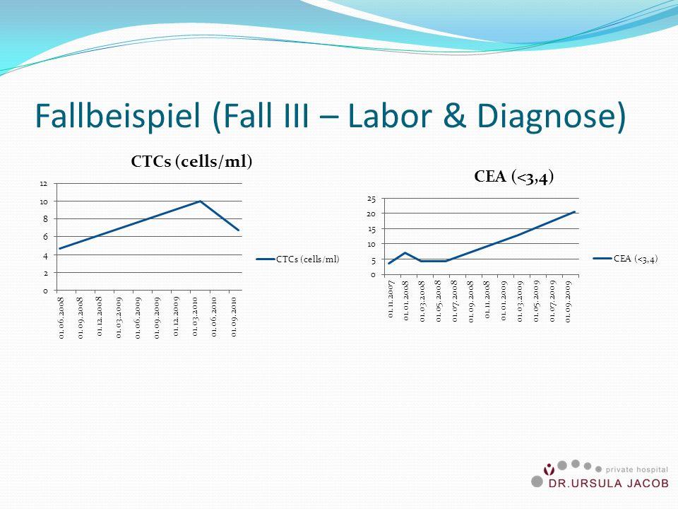 Fallbeispiel (Fall III – Labor & Diagnose)