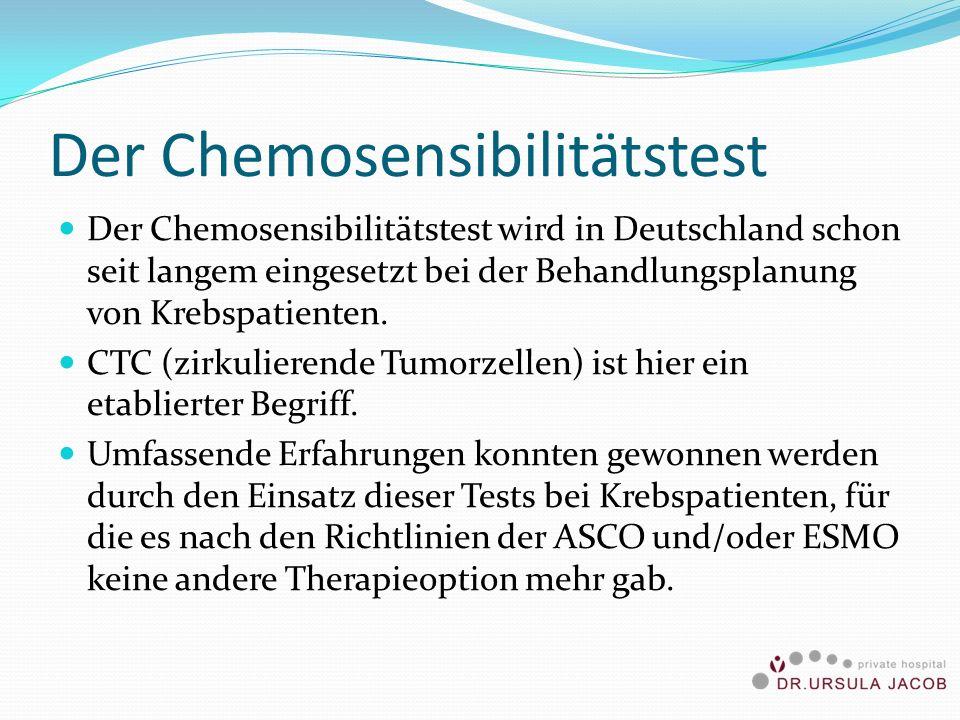 Der Chemosensibilitätstest