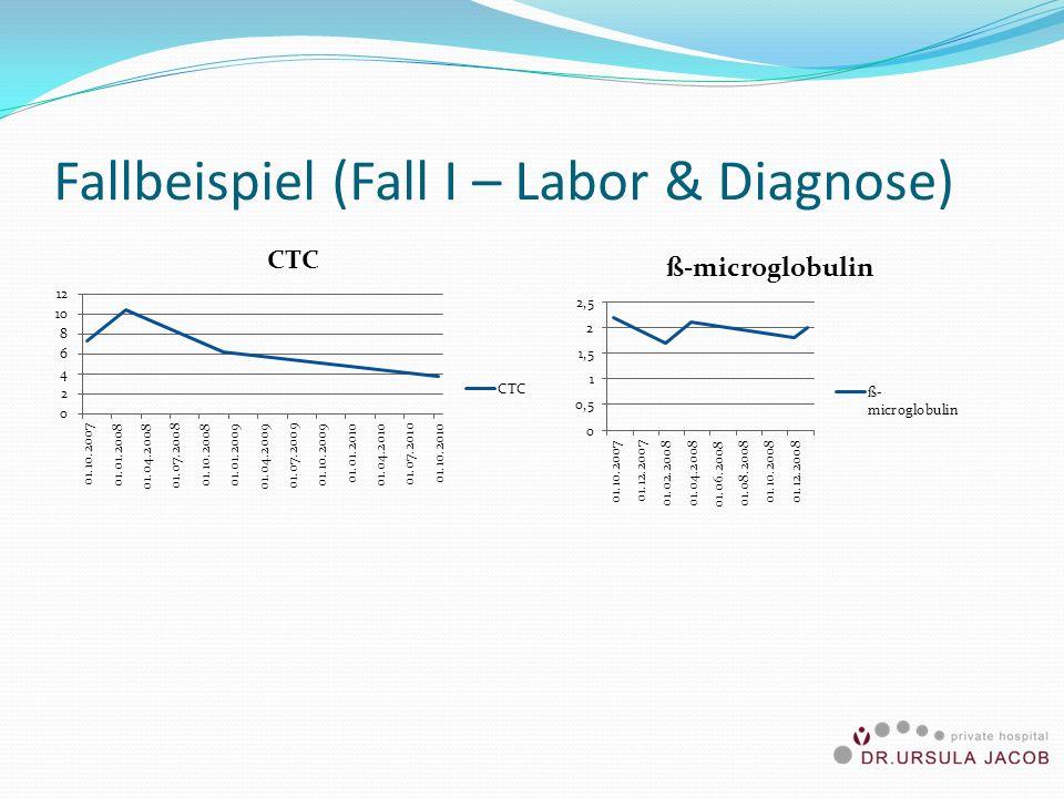 Fallbeispiel (Fall I – Labor & Diagnose)
