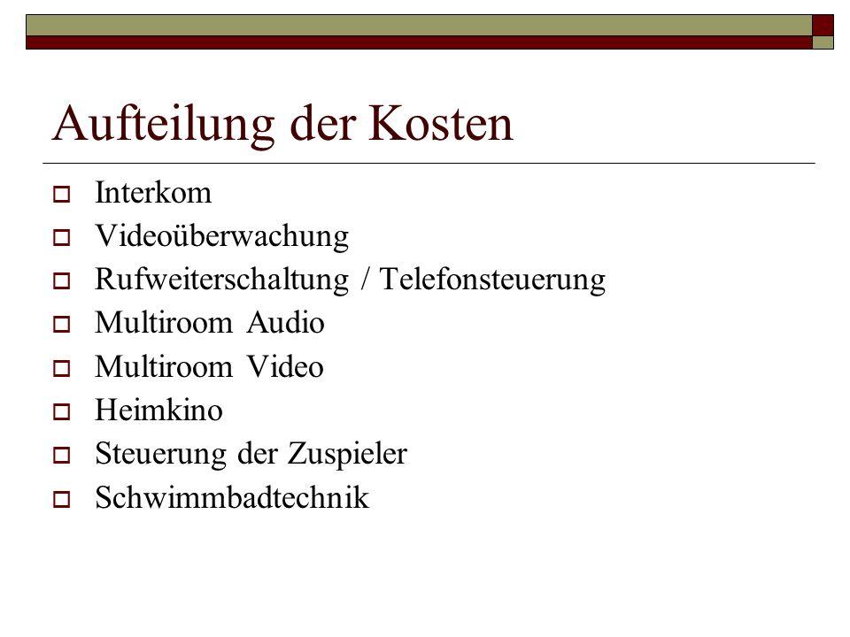 Aufteilung der Kosten Interkom Videoüberwachung