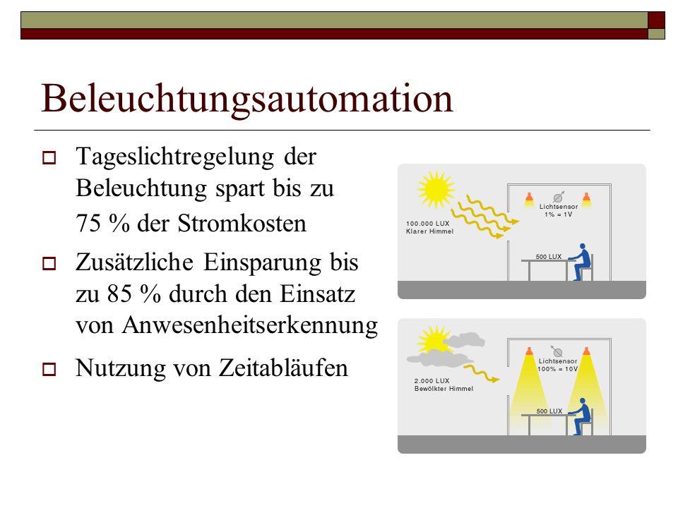Beleuchtungsautomation