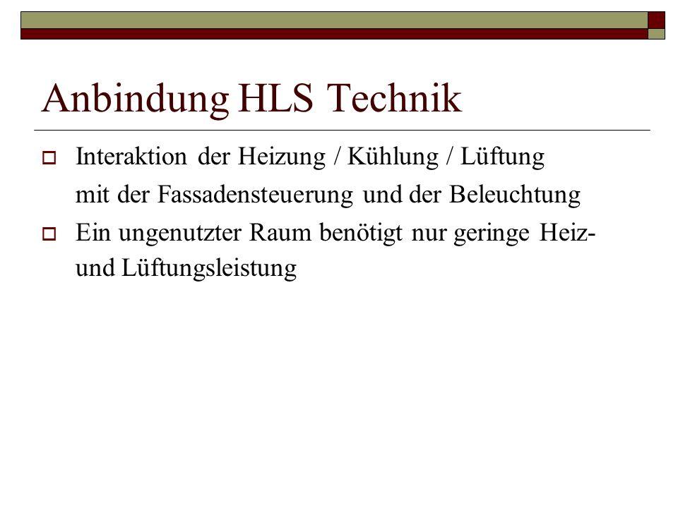 Anbindung HLS Technik Interaktion der Heizung / Kühlung / Lüftung