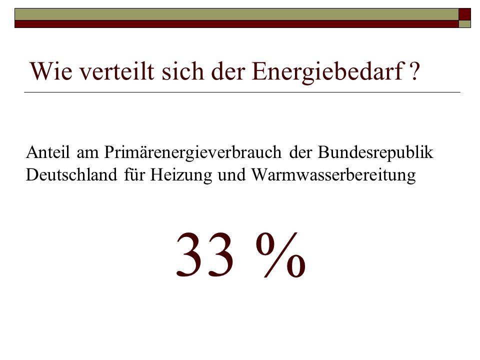 33 % Wie verteilt sich der Energiebedarf
